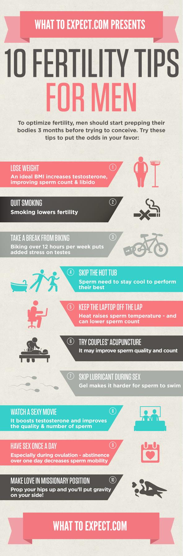 fertility-tips-for-men